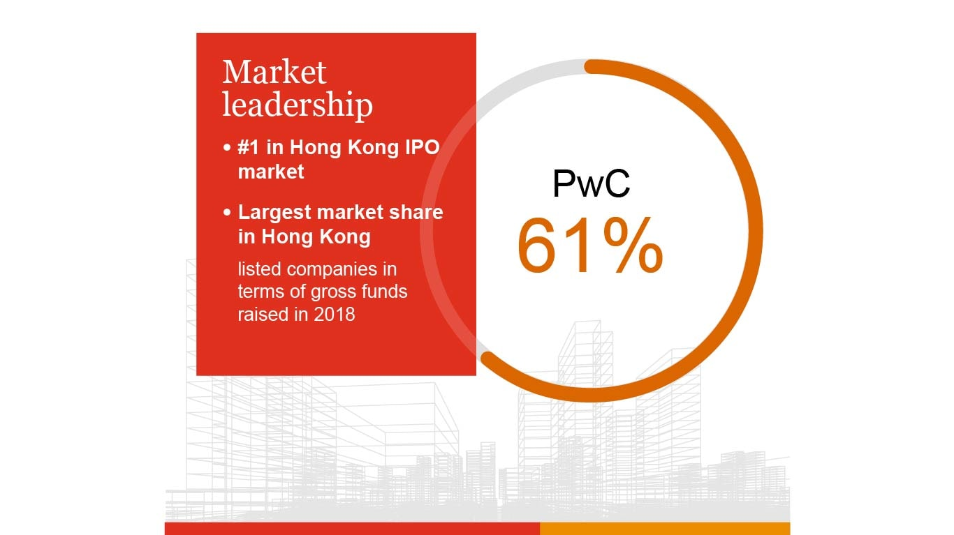 PwC HK: IPO and capital markets services